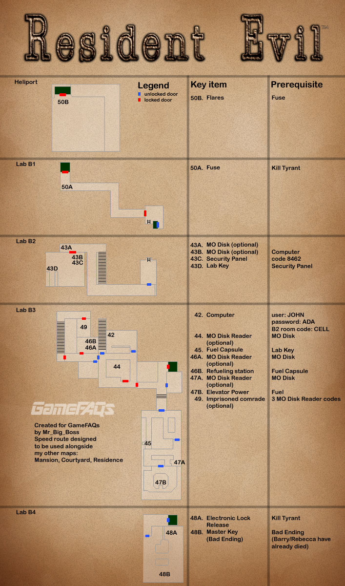 Steam Community Guide Maps Items