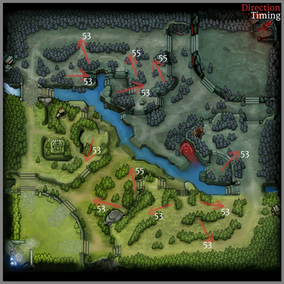 Steam Community :: Guide :: How to Support in Dota - A Book