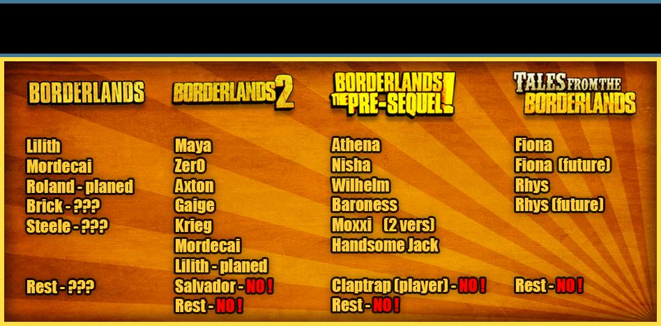 steam workshop borderlands player models