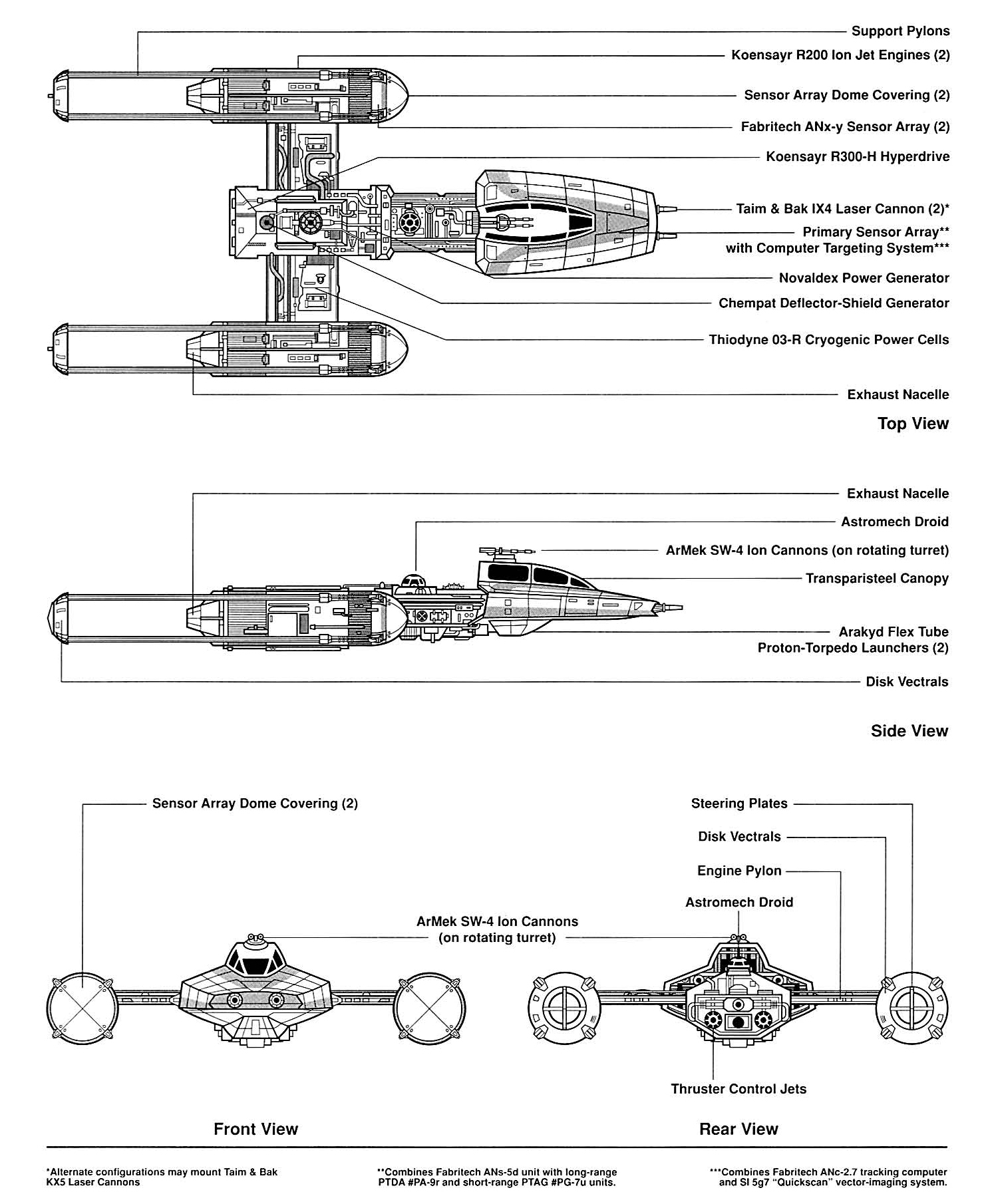 Steam Community :: Guide :: X-Wing vs. TIE Fighter ... on b-wing schematics, at-at schematics, a wing fighter schematics, tie interceptor schematics, minecraft schematics, y-wing schematics, halo warthog schematics,