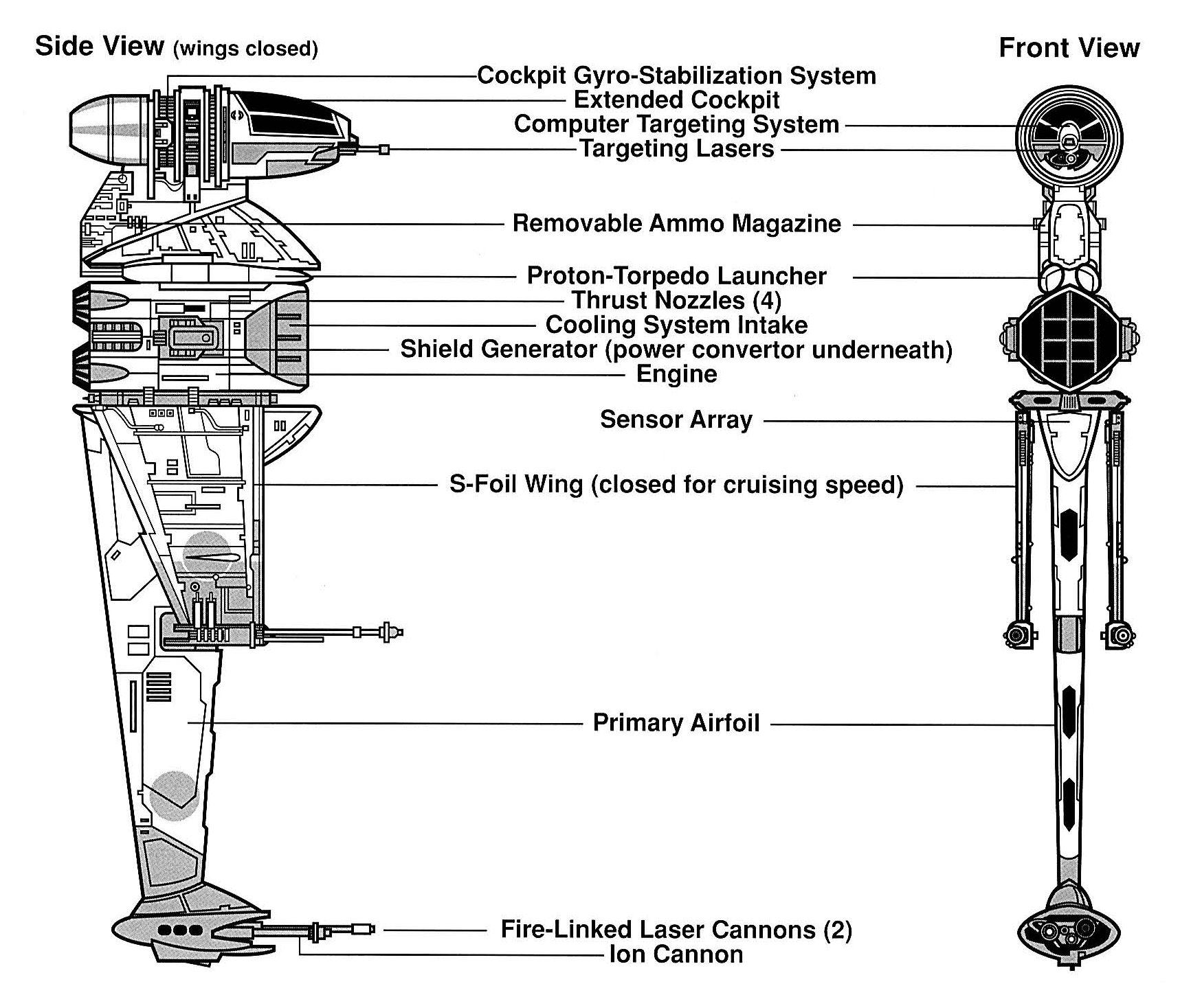 Steam X Wing Vs Tie Fighter Starfighters Guide Diagram