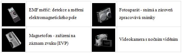 Datování videokamery