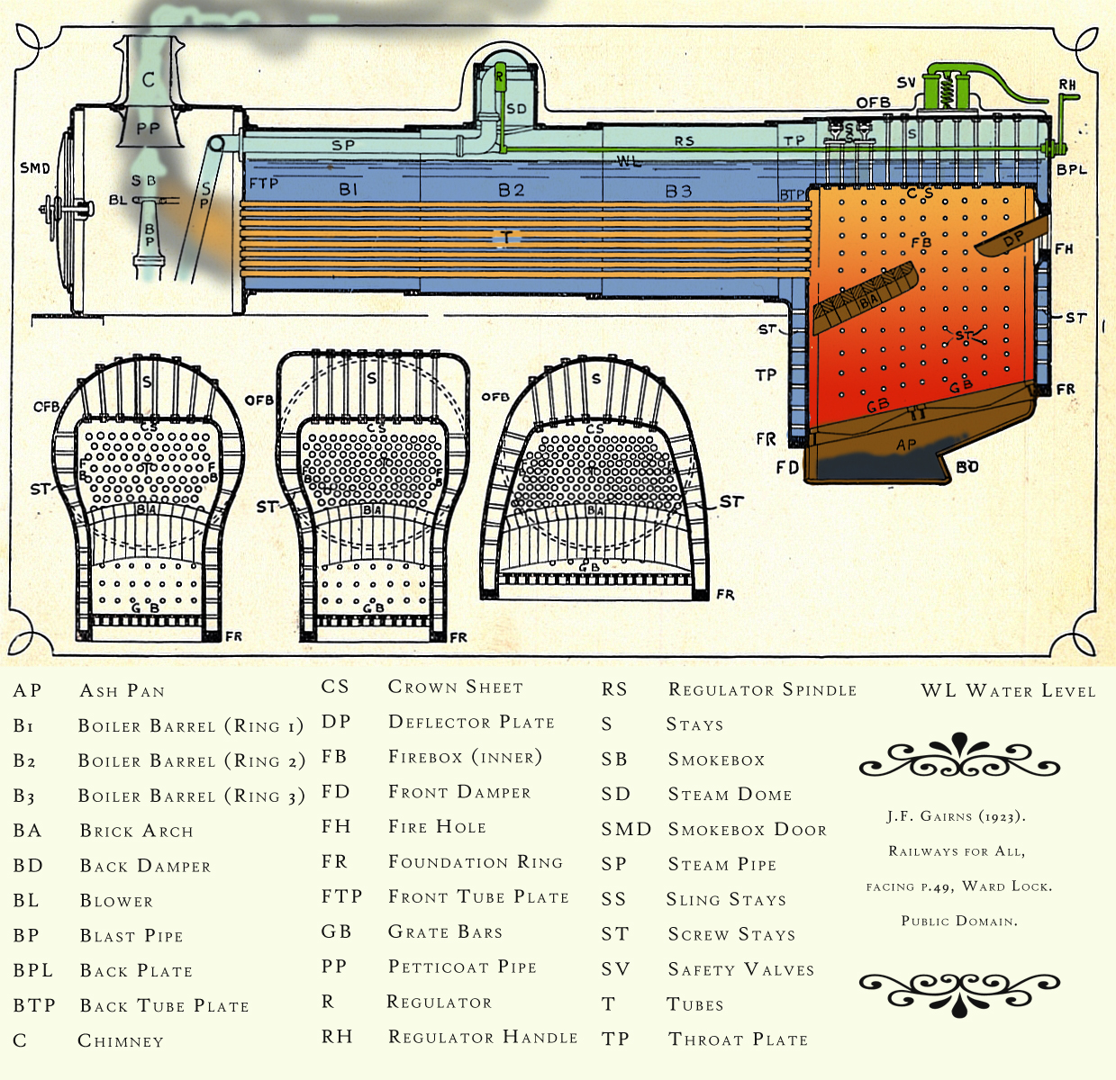 Steam Community Guide Driving the Steam Locomotive and the – Locomotive Engine Diagram Simple