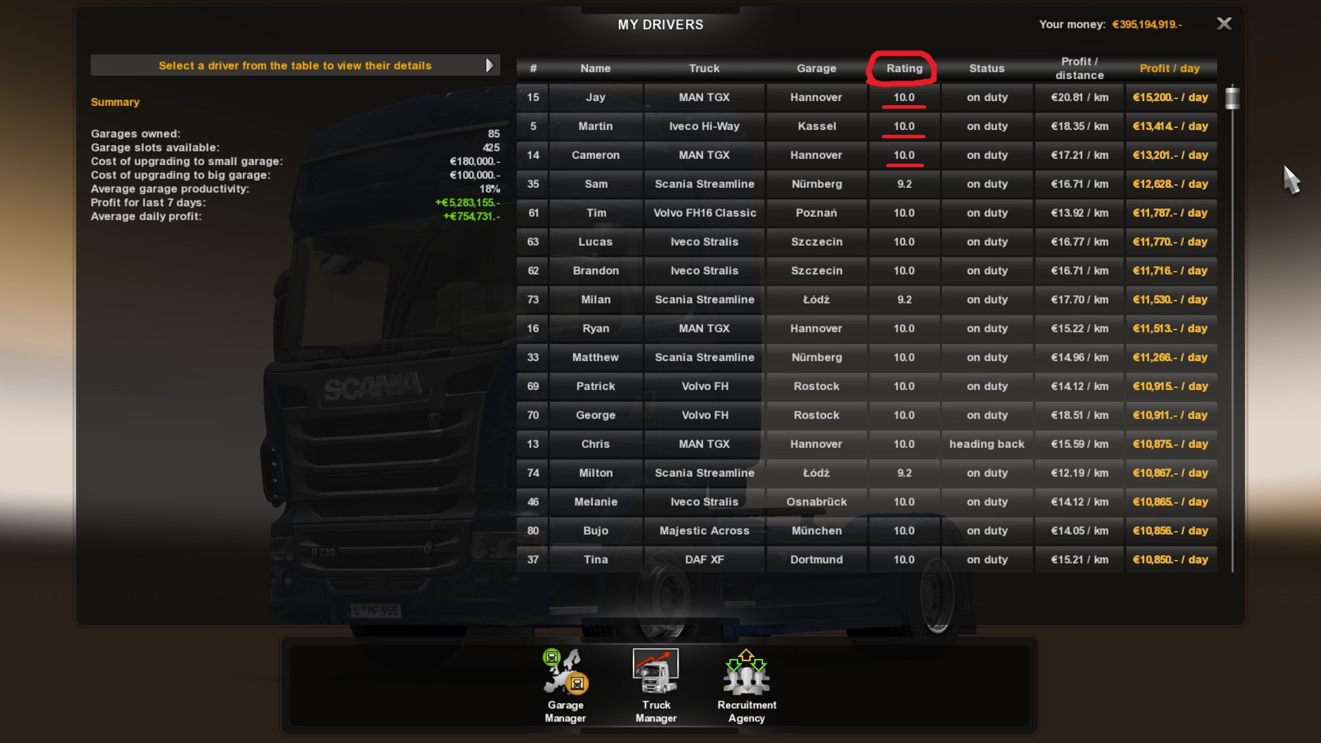 Steam Community Gids Ets2 Ultimate Achievement Guide Including Lazy Methods