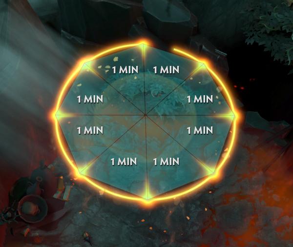 steam community guide dota 6 79 roshan timer explained