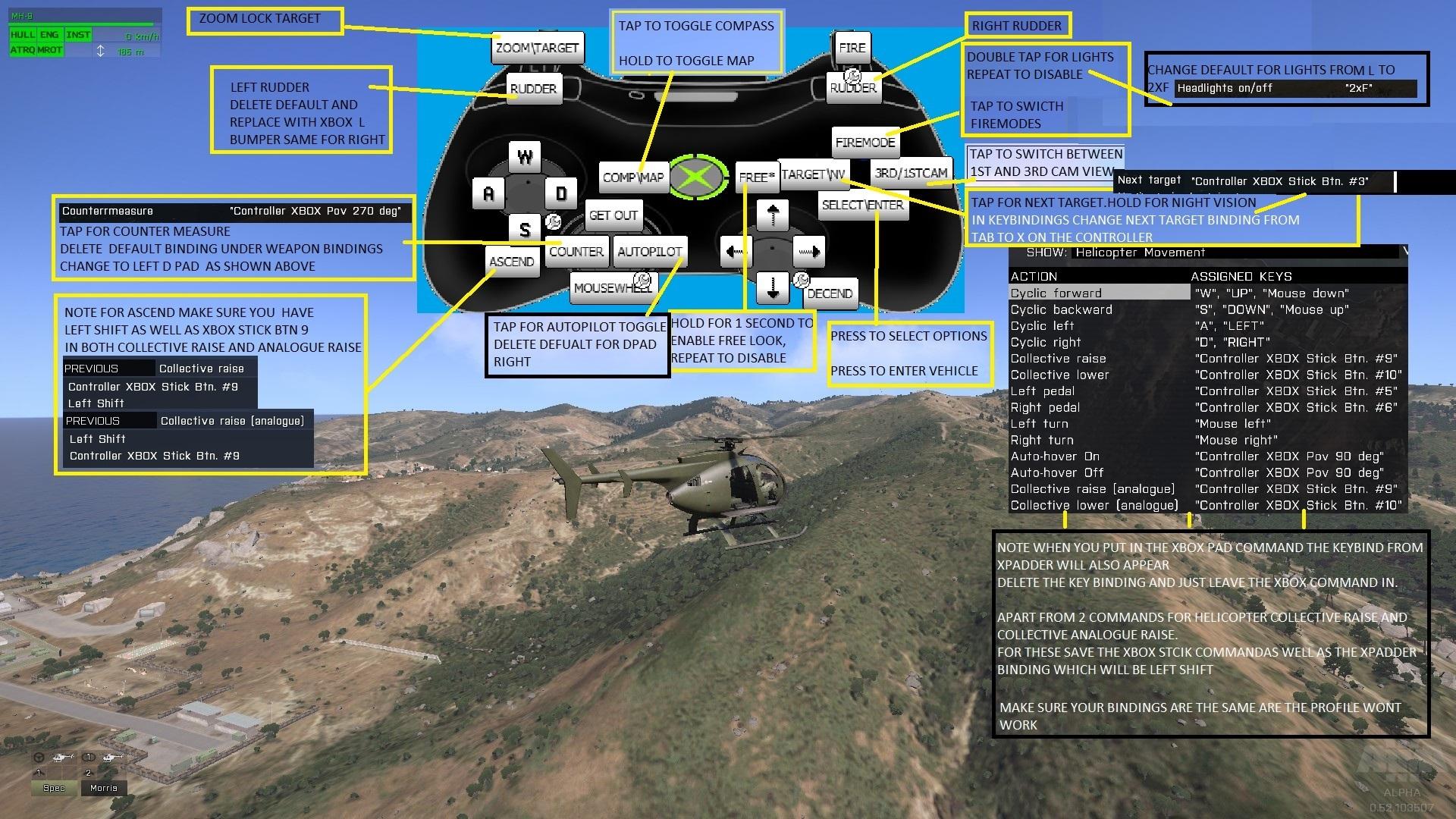 apccars layout
