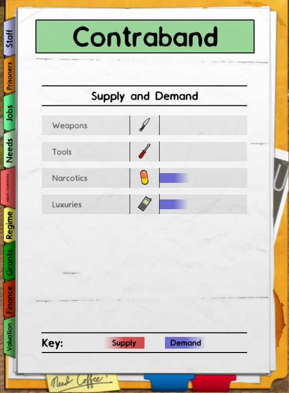 prison architect how to avoid smuggling from visitation