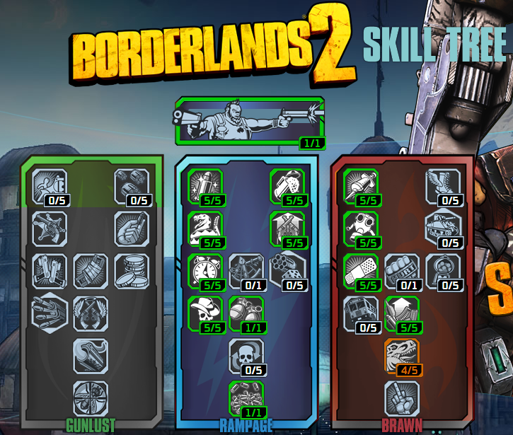 Steam Community :: Guide :: -My- guide to a good Gunzerker build