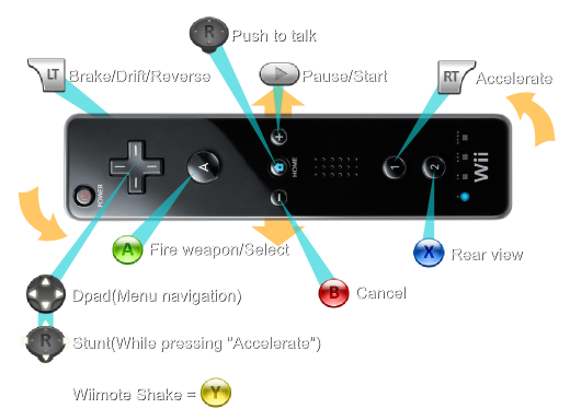 Comunit Di Steam Guida Play With The Wii Remote Glovepie Script