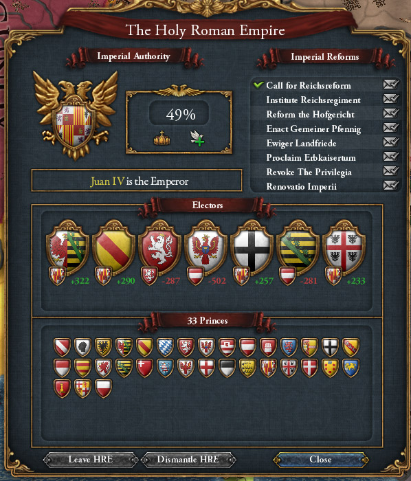Steam Community :: Guide :: Spain is the Emperor and HRE