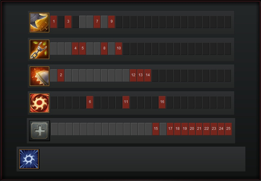 steam community guide gord s indepth guide for mid lane