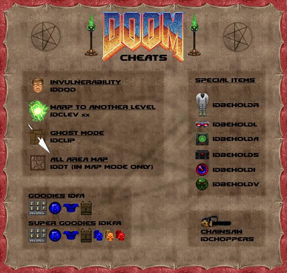 Steam Community :: Guide :: <b>DOOM</b> &gt;&gt; <b>Cheat Codes</b>