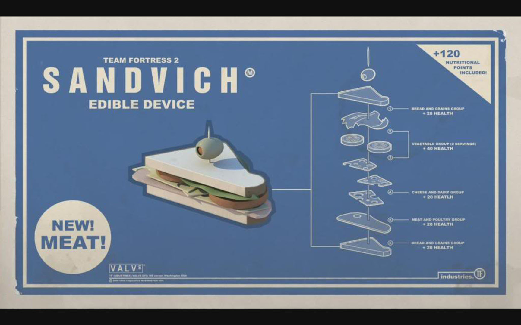 Steam Community Guide Tf2 How To Be A Good Sandvich Dispenser