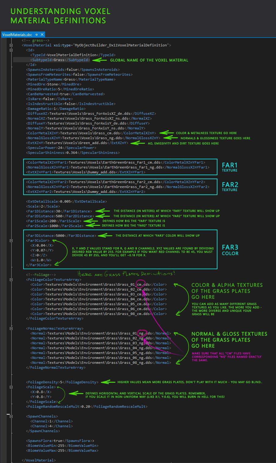 Steam közösség :: Útmutató :: Official Guide: Modding of