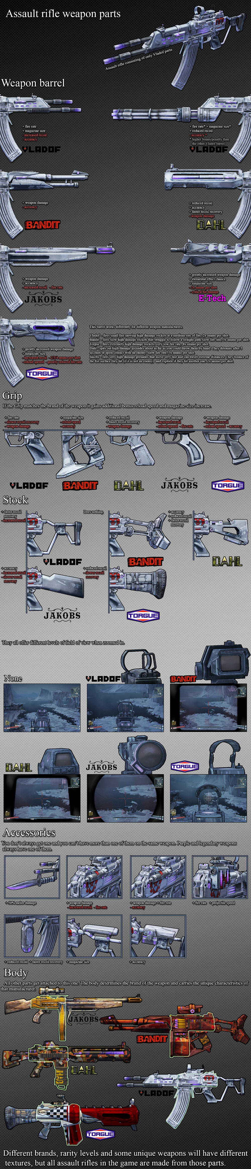 Steam Community Guide Borderlands 2 Weapon Part Charts 22 Rifle Parts Diagram Engine Car And Component If You Have Trouble Reading At The Current Size Due To Image Quality It Had Be Scaled Down A Bit Fit Into Steams 2mb Under