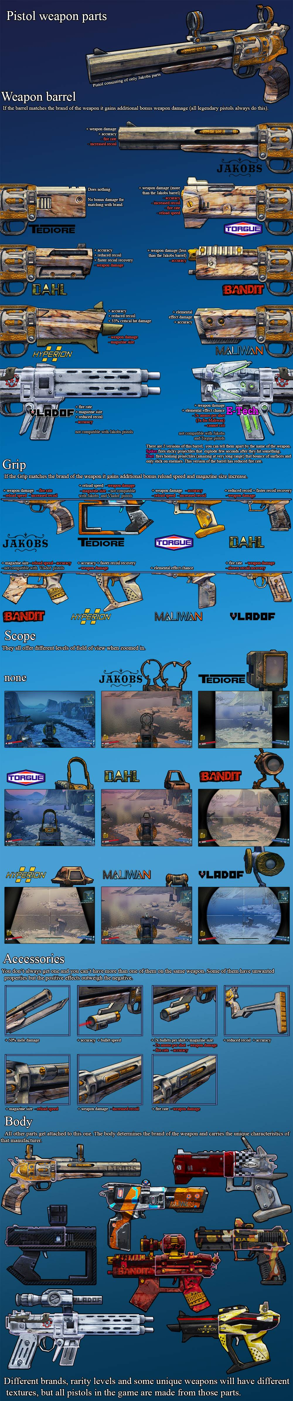 Steam Community Guide Borderlands 2 Weapon Part Charts Glock Parts Diagram If You Have Trouble Reading At The Current Size Due To Image Quality And It Had Be Scaled Down A Bit Fit Into Steams 2mb Under