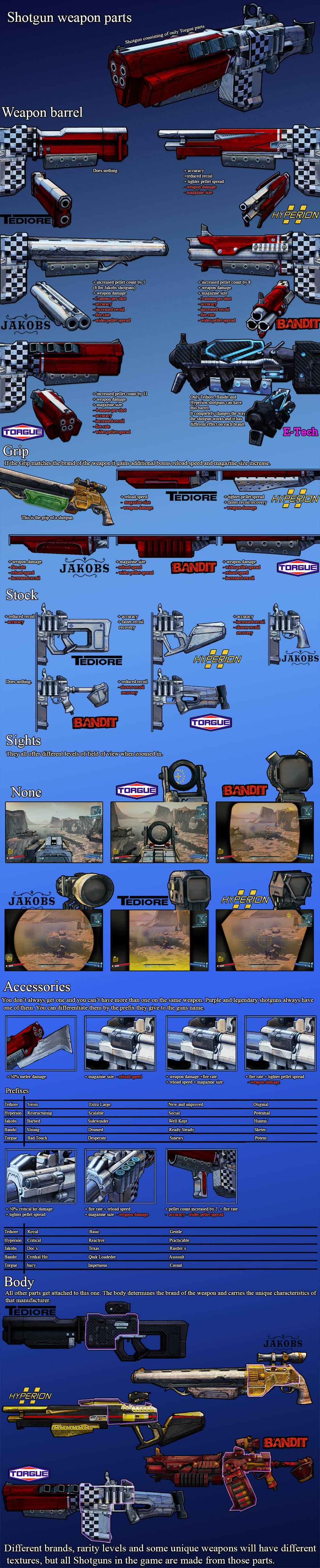 Steam Community Guide Borderlands 2 Weapon Part Charts Glock Parts Diagram