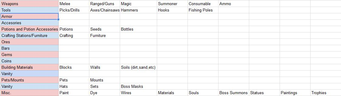 Steam Community :: Guide :: Chest Organization and Item Sorting - A ...
