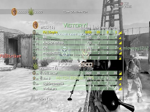 Striker shotgun mw2
