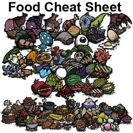 Steam Community Guide Don T Starve Food Cheat Sheet