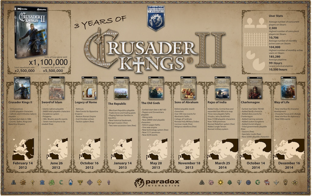 Steam Community :: :: 3 Years of Crusader Kings II