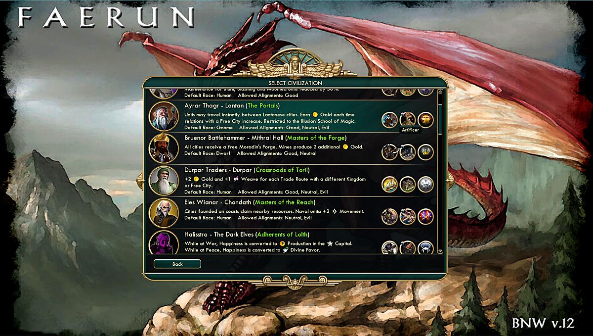 Steam Workshop :: Faerun for BNW