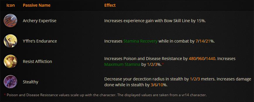 Steam Community :: Guide :: Racial Comparison