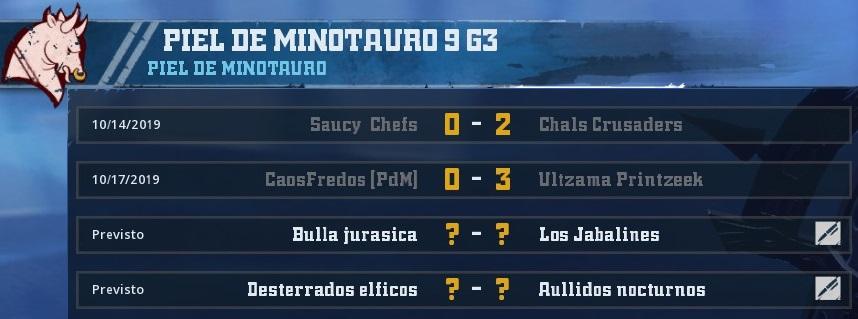 Campeonato Piel de Minotauro 9 - Grupo 3 / Jornada 3 - hasta el domingo 27 de octubre 1976F564EFBB64D5CD983D3578ACD1930CDF71E3