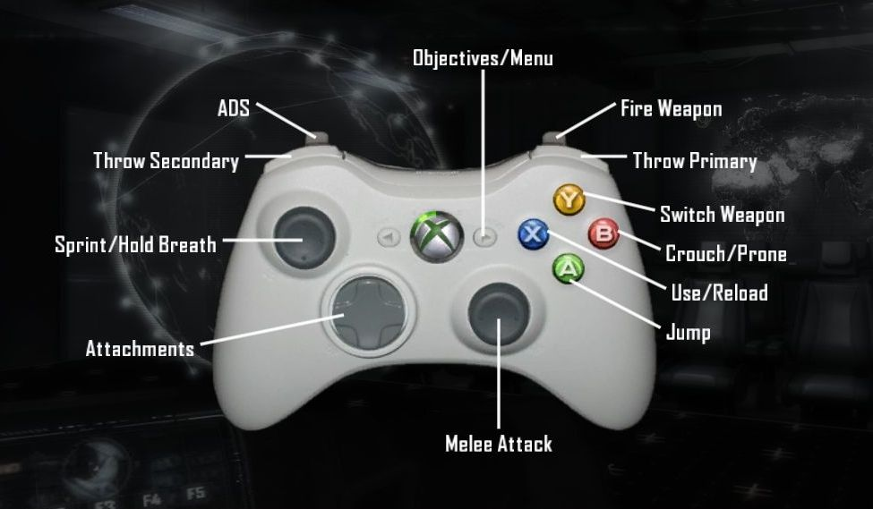 Steam Community Guide Adding Gamepad Controller Support