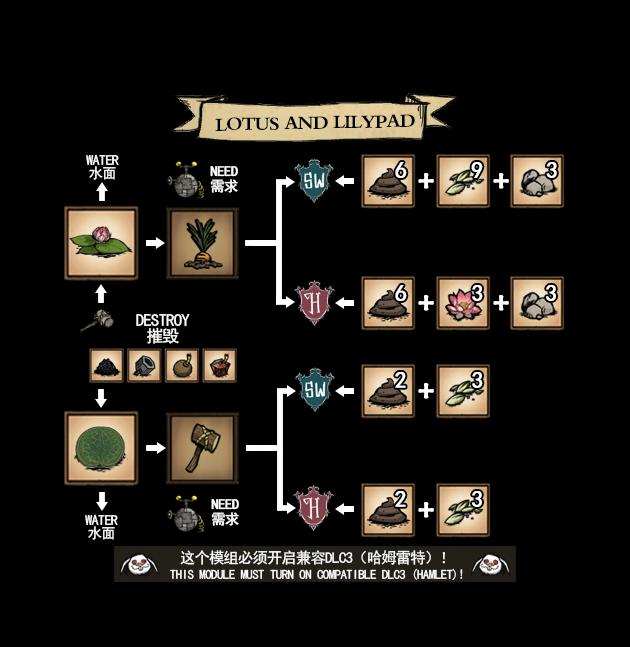 Don't Starve - Cat Lotus Seeds