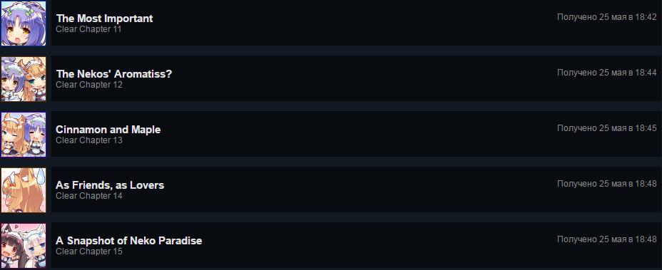 nekopara vol 1 achievements