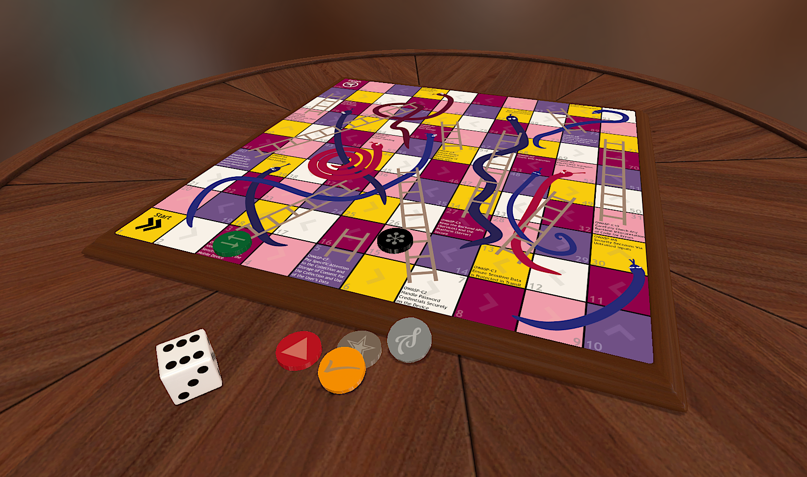 Top Info 3 Player Games Snakes And Ladders 2020 that you must See @KoolGadgetz.com