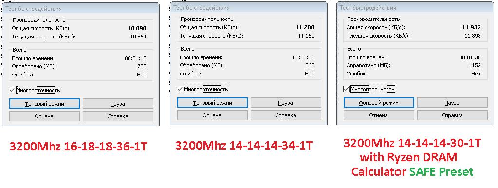 Steam Community :: :: Ryzen 5 2600X + DDR4-3200Mhz  WinRAR