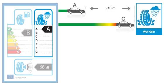 Европейская маркировка шин в Euro Truck Simulator 2