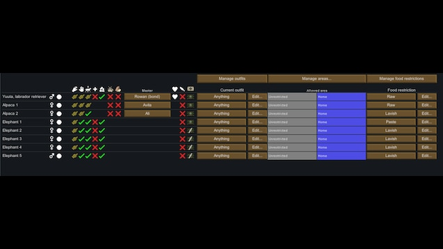 Steam Workshop :: AnimalFoodRestrictionInTab