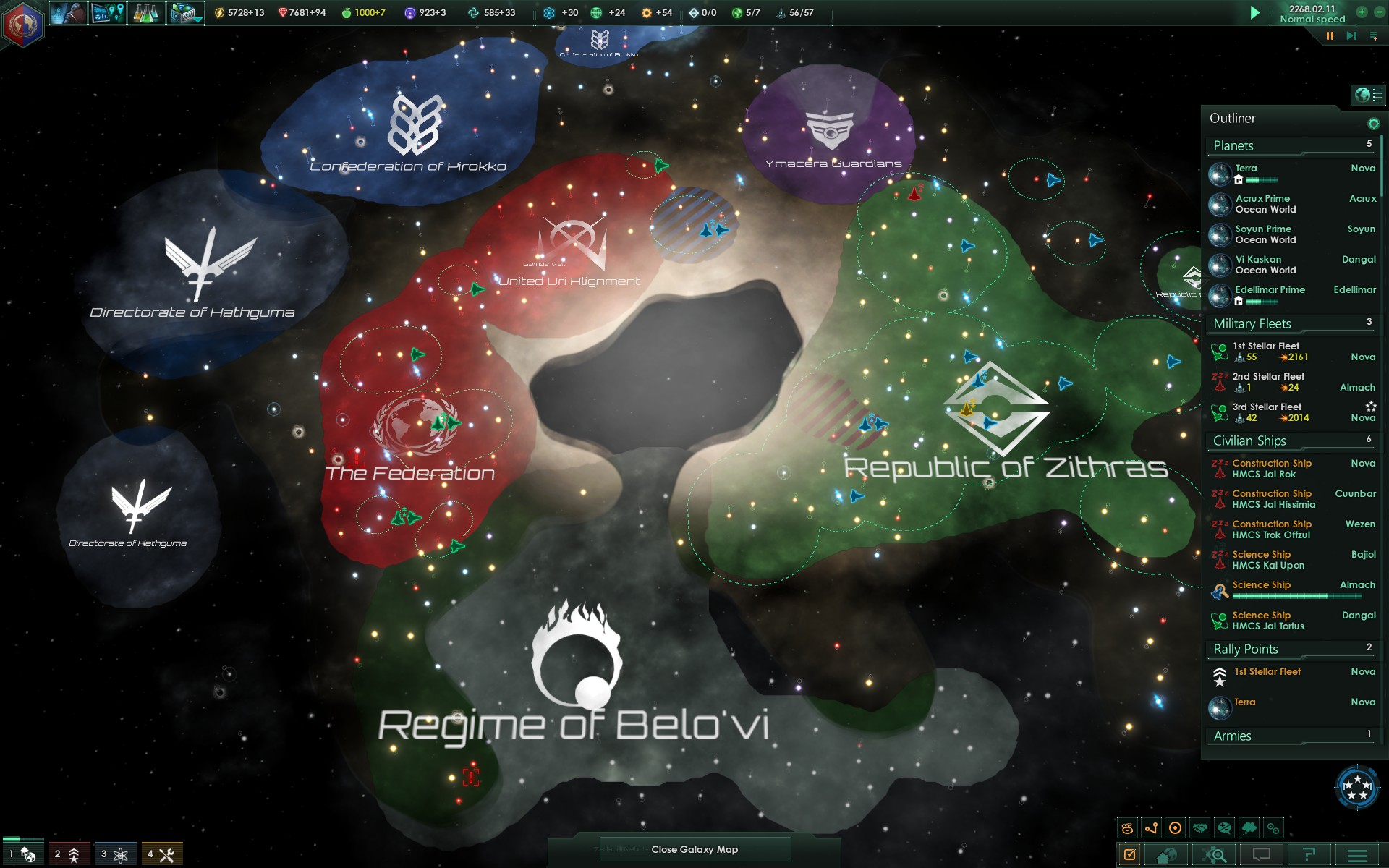 The story of the Federation or how the Commander became the