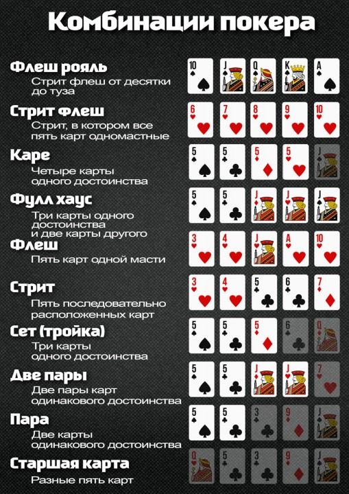 играть покера карты для как в