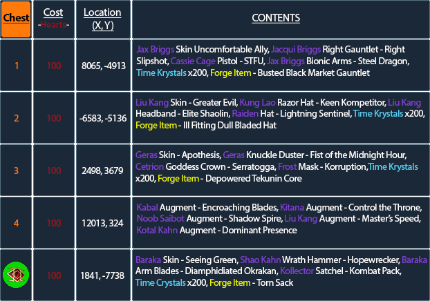 Steam Community :: Guide :: Forge - Krypt (Screen & Map -NEWS-)
