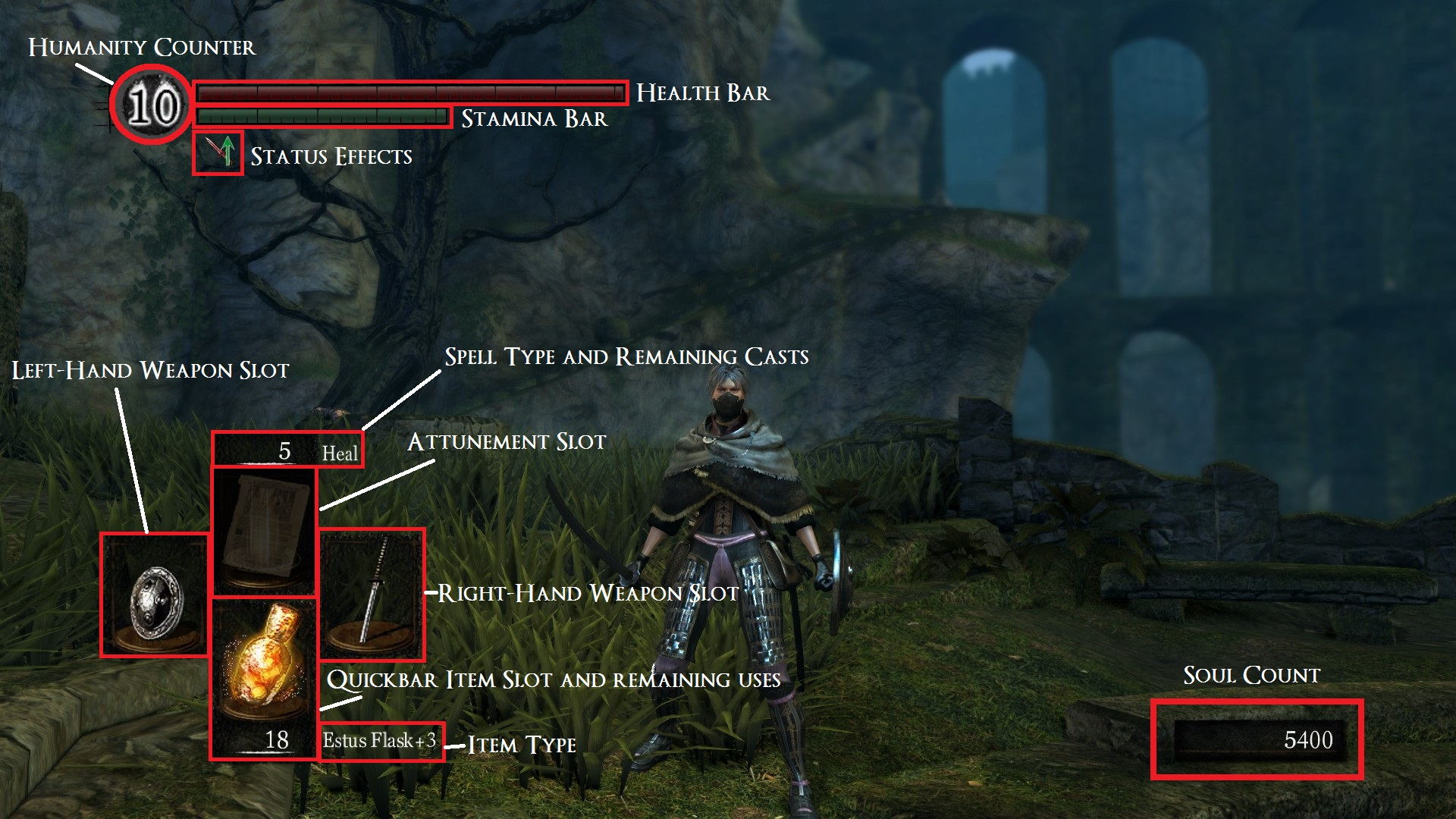 Steam Community :: Guide :: A Guide To Mastering Dark Souls ::