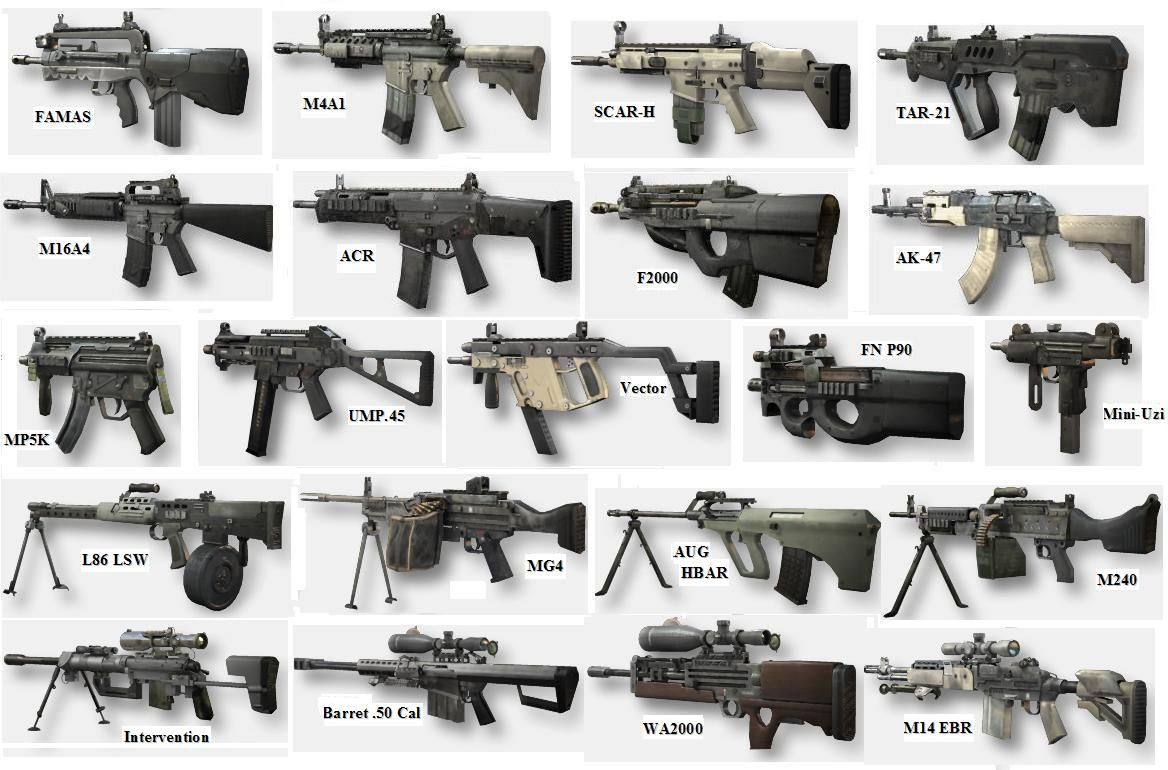 Steam Community :: Guide :: Modern Warfare 2 Anger