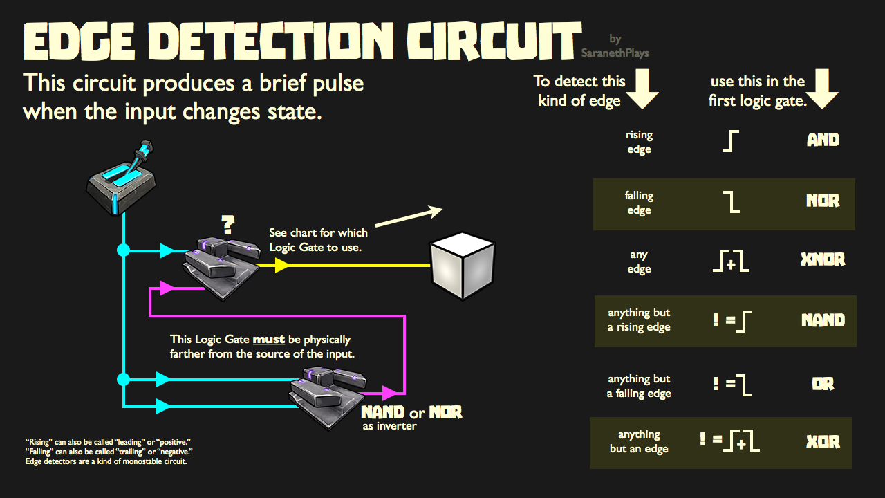 Steam Community Edge Detector Circuit Variable Monostable Download