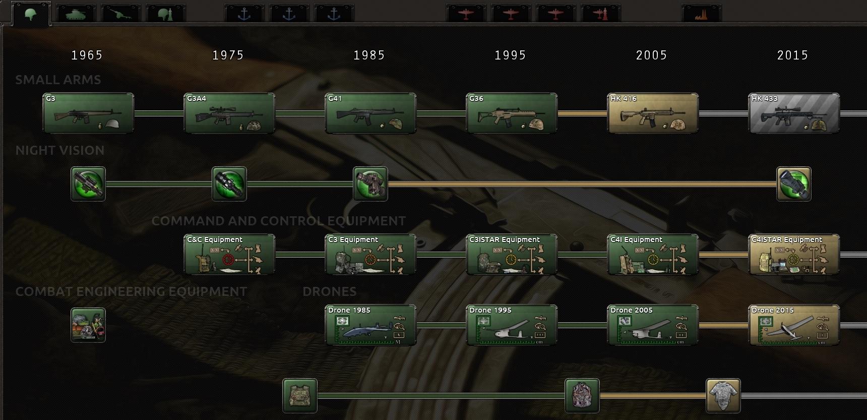 Steam Workshop :: Millennium Dawn: Modern Day Mod