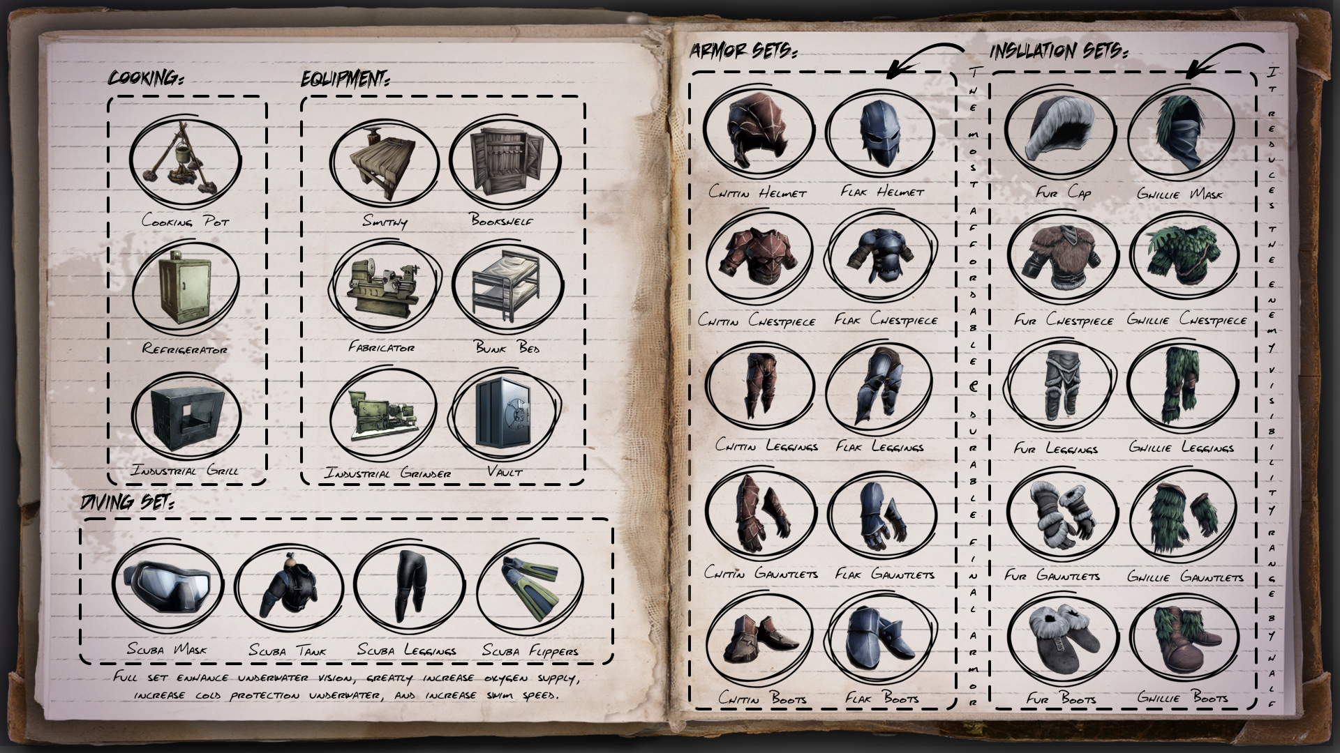Steam community guide en ark graphical cheat sheets for for engram calculator go here linkark engram forumfinder Image collections