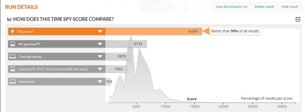 Steam Community :: :: 3DMark Score Time Spy (better than 99