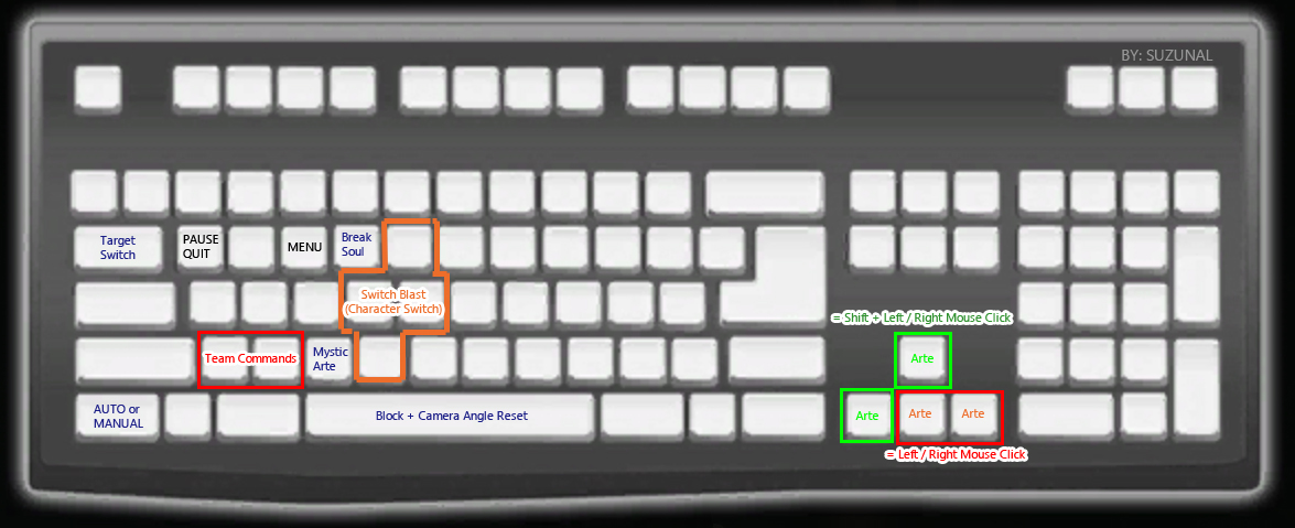 b112103d00b Steam Community :: Guide :: Default keyboard mapping information