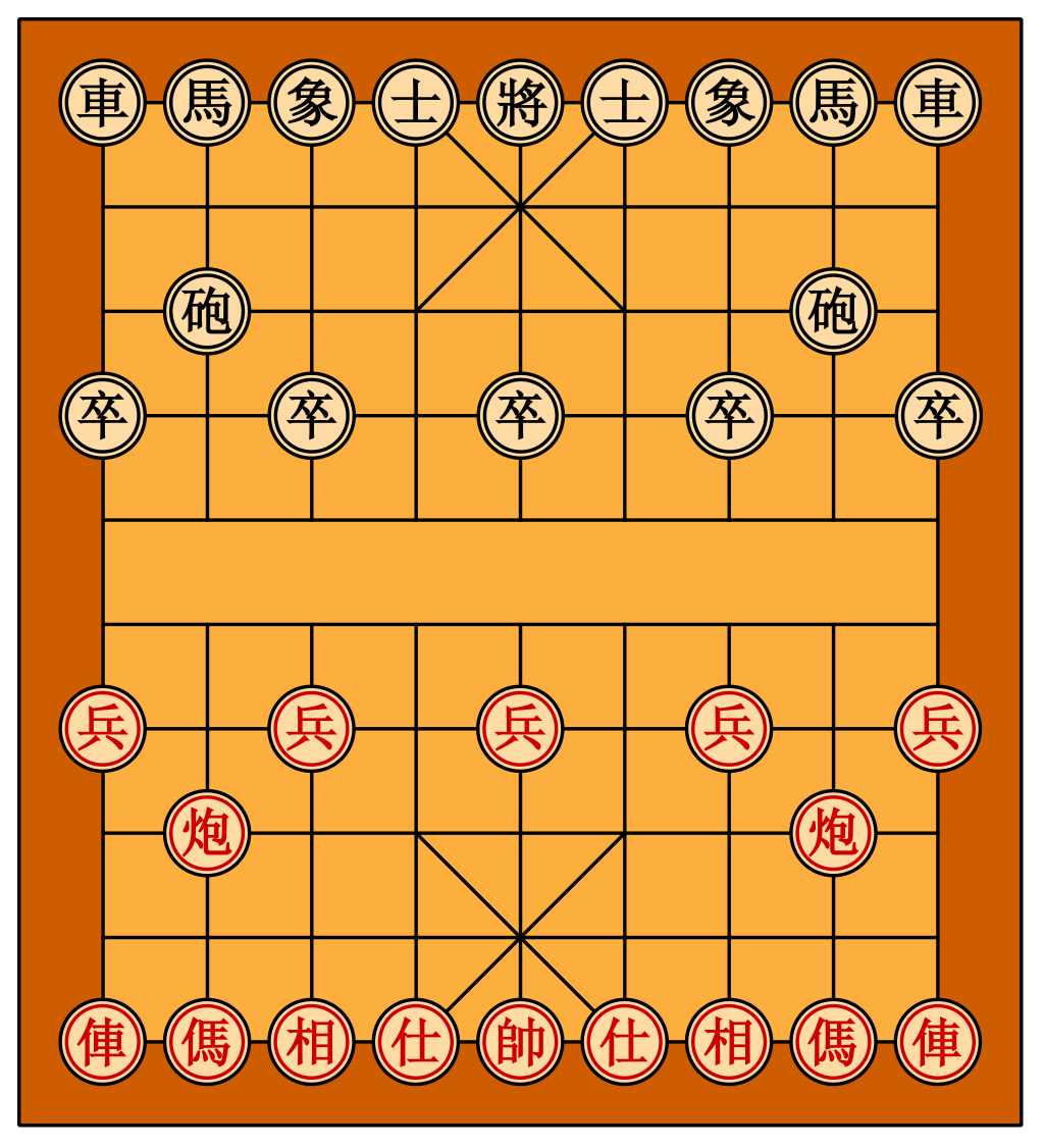 Steam Workshop Gungi The Board Game Full Release English The game is played by 2 people, one who has black pieces and the other who has white pieces. steam workshop gungi the board game