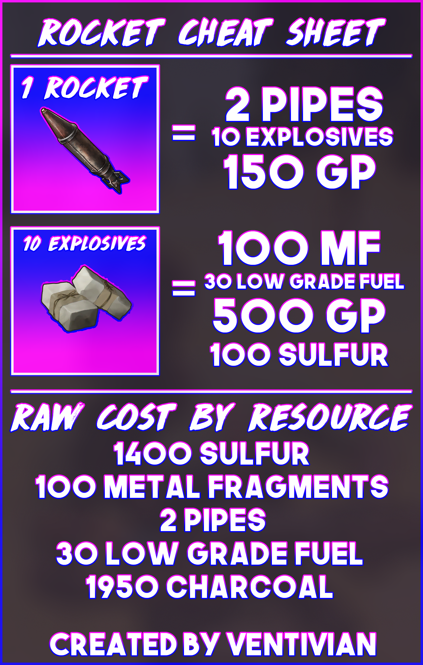 Steam Community Guide Rocket Cost Cheat Sheet