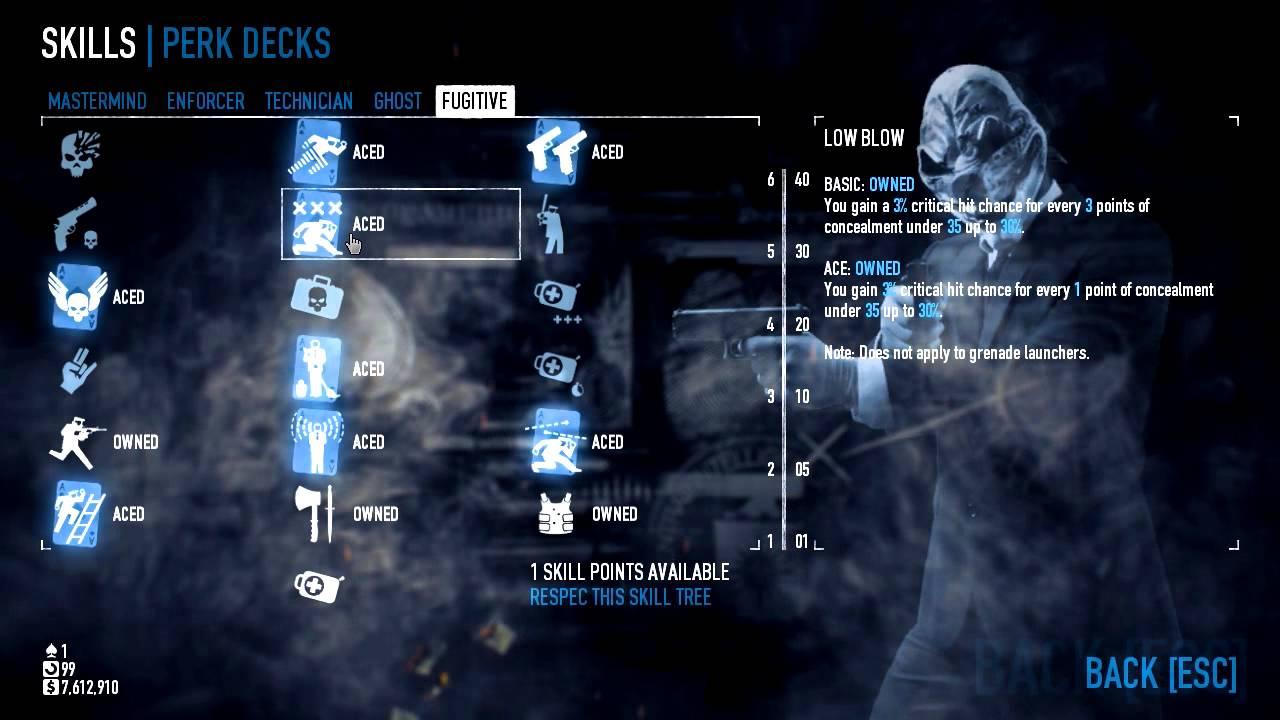 Build A Dodge >> Steam Community Guide One Man Army Ballistic Vest Dodge