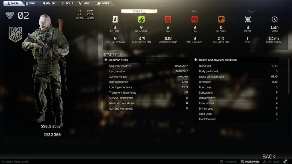 Steam Community :: Screenshot :: Pretty good kit for a level 2 in