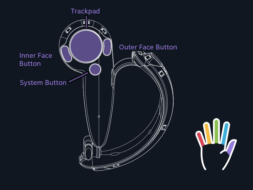 Valve Knuckles capacitive sensors